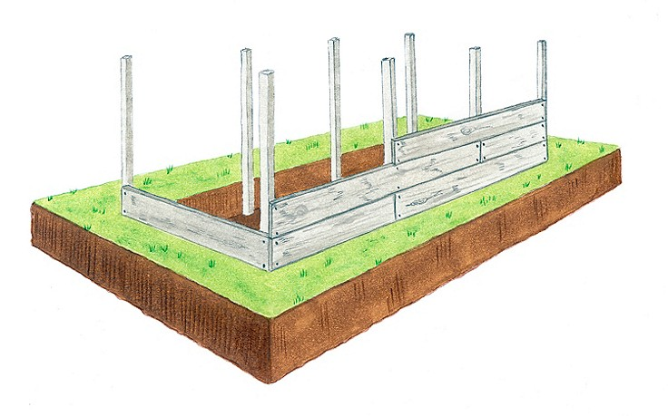 Bei längeren Beeten sollten zusätzliche Vierkanthölzer zur Stabilisierung angebracht werden.