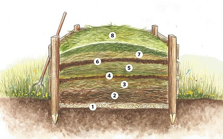 Schicht für Schicht zum Komposthaufen