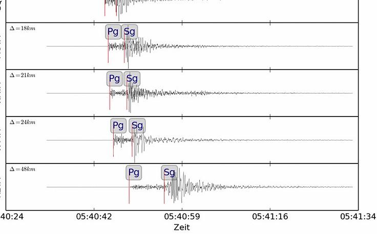 Deutlich spürbares Erdbeben in Tirol